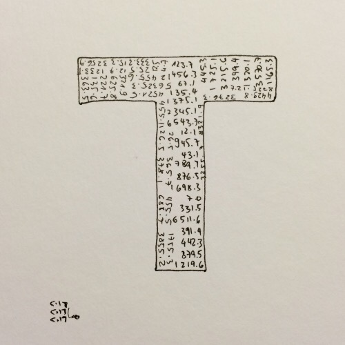 T for…